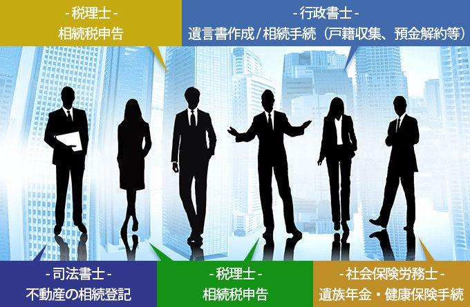 各専門家の相続業務の対応範囲