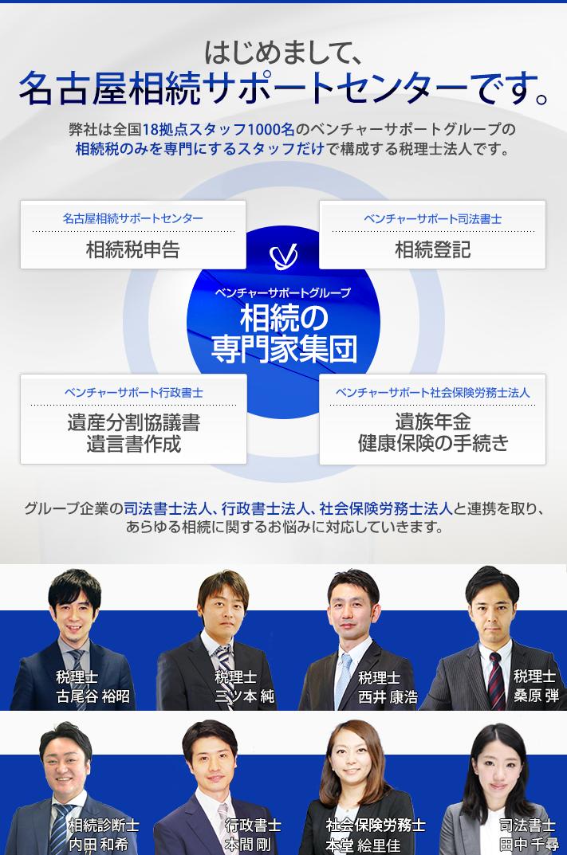 名古屋相続サポートセンターです。