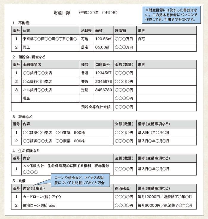 財産目録サンプル