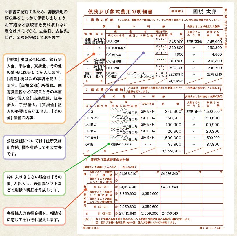債務及び葬式費用の明細書書き方サンプル