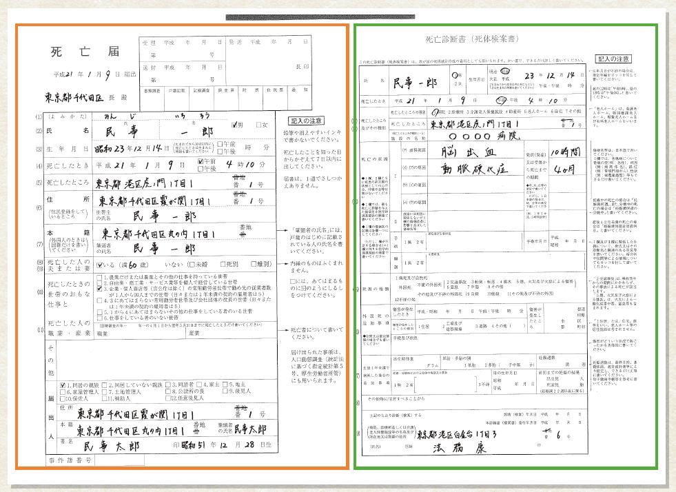 死亡届・死亡診断書サンプル