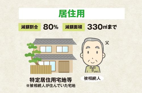 特定居住用宅地等の特例