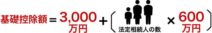 基礎控除額は「3000万円+法定相続人の人数×600万円」で計算します。